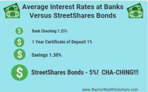 streetshares_interest